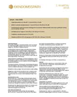 1. kvartalsrapport 2018 for Eiendomsspar