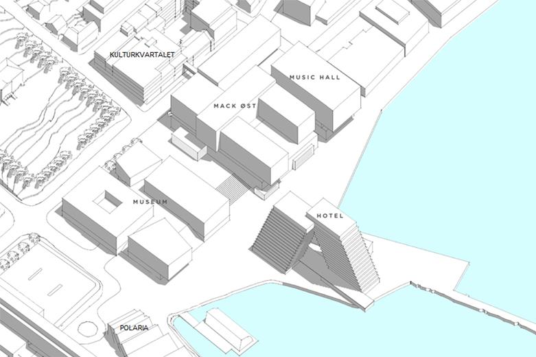 Kvartal øst Tromsø Mack